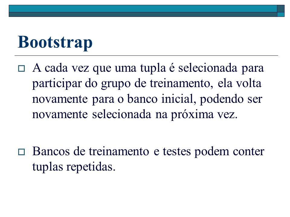 Bootstrap A cada vez que uma tupla é selecionada para participar do grupo de treinamento, ela volta novamente para o banco inicial, podendo ser novamente selecionada na próxima vez.
