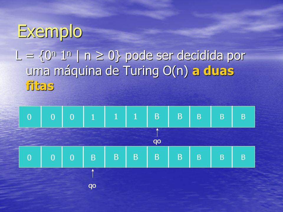 Exemplo L = {0 n 1 n | n 0} pode ser decidida por uma máquina de Turing O(n) a duas fitas 0001 11BB BBB 000B BBBB BBB qa