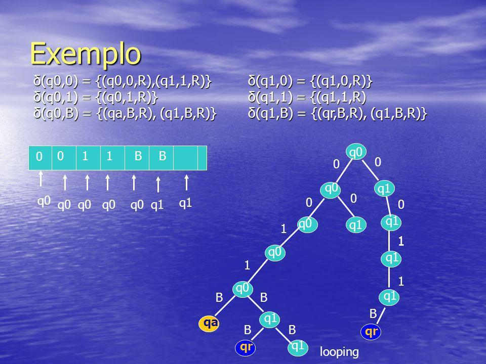 Análise da Máquina Determinista S Para input w de tamanho n Para input w de tamanho n Tamanho máximo dos caminhos da máquina M = t(n) Tamanho máximo dos caminhos da máquina M = t(n) Quantos caminhos no máximo .