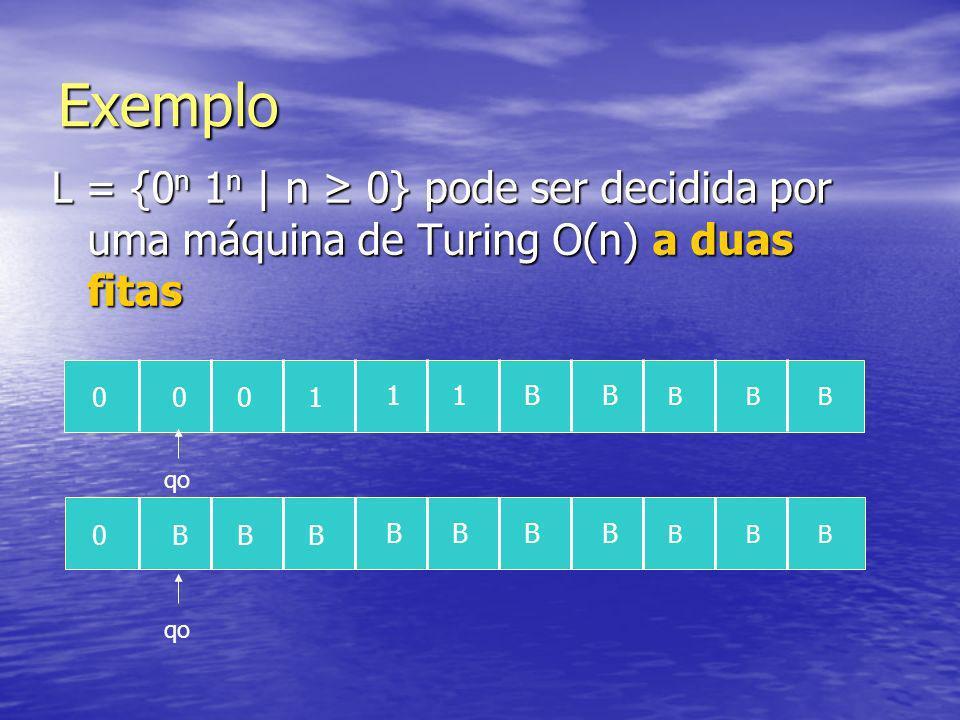 Exemplo L = {0 n 1 n | n 0} pode ser decidida por uma máquina de Turing O(n) a duas fitas 0001 11BB BBB 00BB BBBB BBB qo