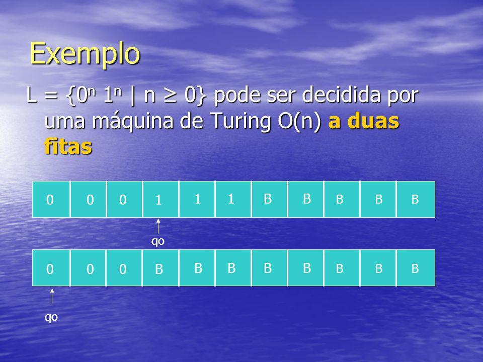Exemplo L = {0 n 1 n | n 0} pode ser decidida por uma máquina de Turing O(n) a duas fitas 0001 11BB BBB 000B BBBB BBB qo