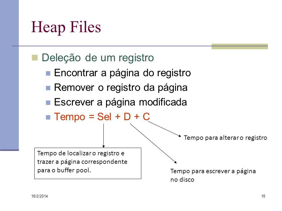 18/2/2014 18 Heap Files Deleção de um registro Encontrar a página do registro Remover o registro da página Escrever a página modificada Tempo = Sel +