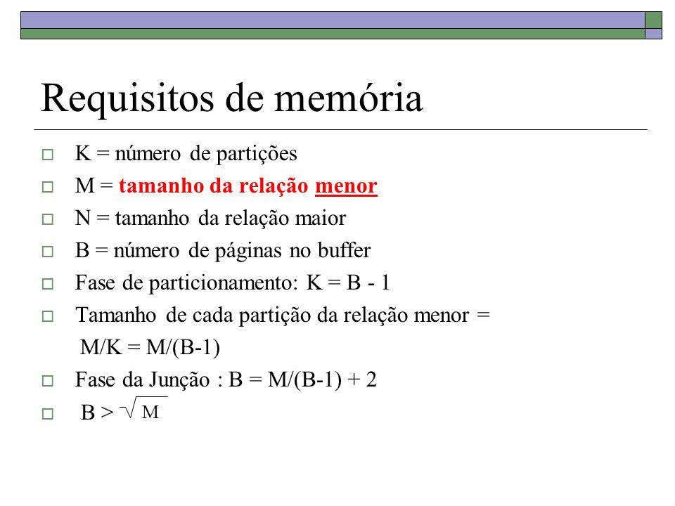 Requisitos de memória K = número de partições M = tamanho da relação menor N = tamanho da relação maior B = número de páginas no buffer Fase de partic