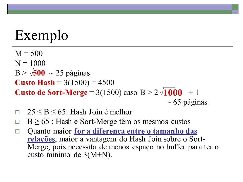 Exemplo M = 500 N = 1000 B > 500 ~ 25 páginas Custo Hash = 3(1500) = 4500 Custo de Sort-Merge = 3(1500) caso B > 2 + 1 ~ 65 páginas 25 B 65: Hash Join