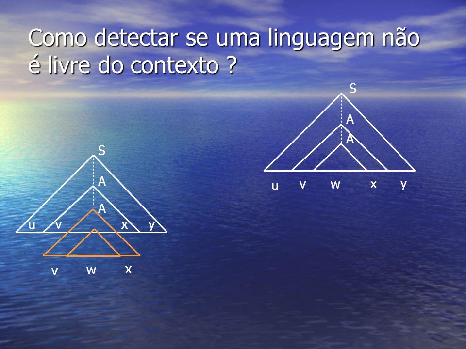 Como detectar se uma linguagem não é livre do contexto ? S A A u vw xy S A uvxy A v w x xy