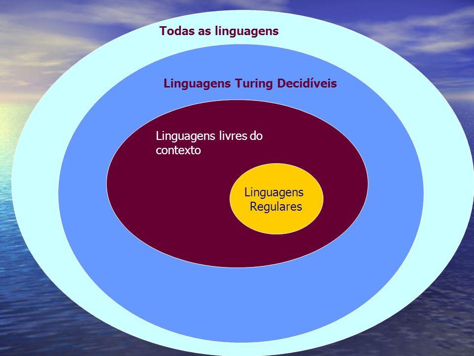 Linguagens Regulares Linguagens livres do contexto Linguagens Turing Decidíveis Todas as linguagens