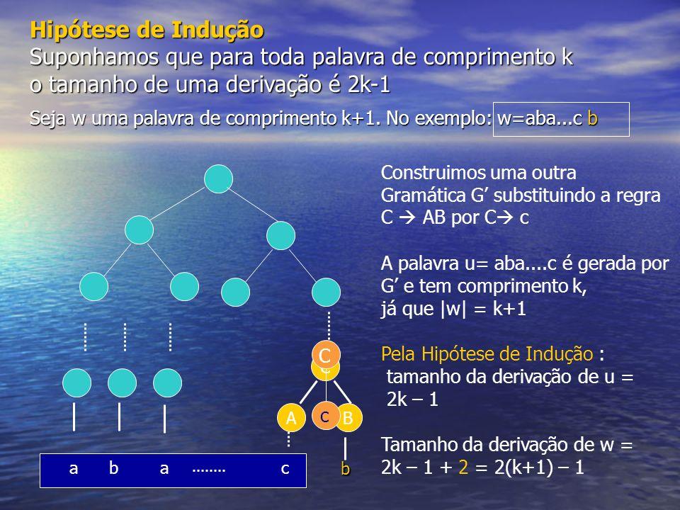 Hipótese de Indução Suponhamos que para toda palavra de comprimento k o tamanho de uma derivação é 2k-1 Seja w uma palavra de comprimento k+1. No exem