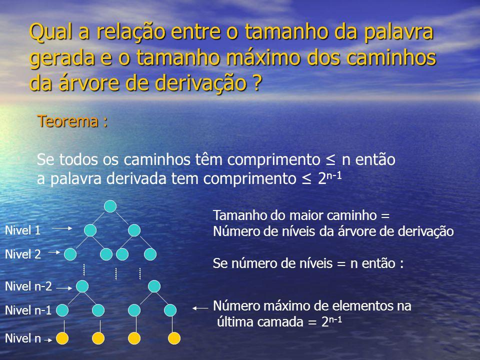 Qual a relação entre o tamanho da palavra gerada e o tamanho máximo dos caminhos da árvore de derivação ? Teorema : Se todos os caminhos têm comprimen