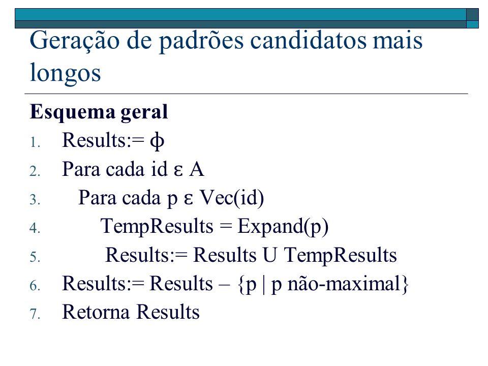 Geração de padrões candidatos mais longos Esquema geral 1.