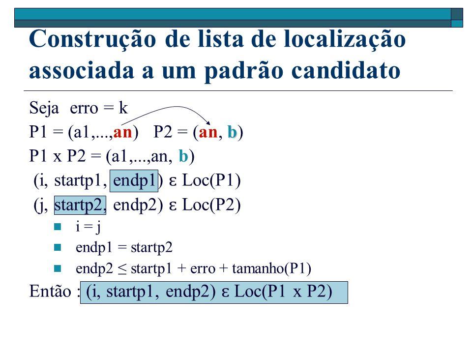 Seja erro = k b P1 = (a1,...,an) P2 = (an, b) P1 x P2 = (a1,...,an, b) (i, startp1, endp1) ɛ Loc(P1) (j, startp2, endp2) ɛ Loc(P2) i = j endp1 = startp2 endp2 startp1 + erro + tamanho(P1) Então : (i, startp1, endp2) ɛ Loc(P1 x P2) Construção de lista de localização associada a um padrão candidato