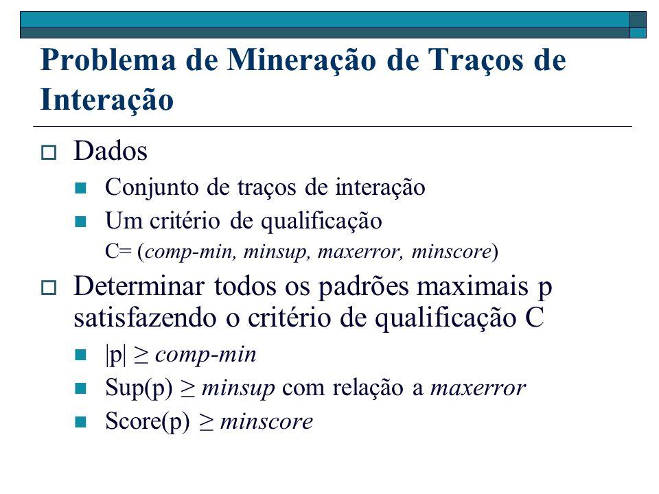Algoritmos IPM (Interaction Pattern Mining) Primeiro algoritmo desenvolvido (Mining System-User Interaction Traces for Use Case Models – IWPC 2002) Padrões não permitem erros de inserção Técnica Apriori IPM IPM (Recovering Software Requirements from System-user Interaction Traces – SEKE 2002) Utiliza busca em largura Permite erros de inserção IPM2 IPM2 (From Run-time behavior to Usage Scenarios: An Interaction- Pattern Mining Approach – ACM SIGKDD 2002) Utiliza busca em profundidade Evita multiplas varridas no banco de dados, guardando as listas de localizações (técnica parecida com a do TreeMiner)
