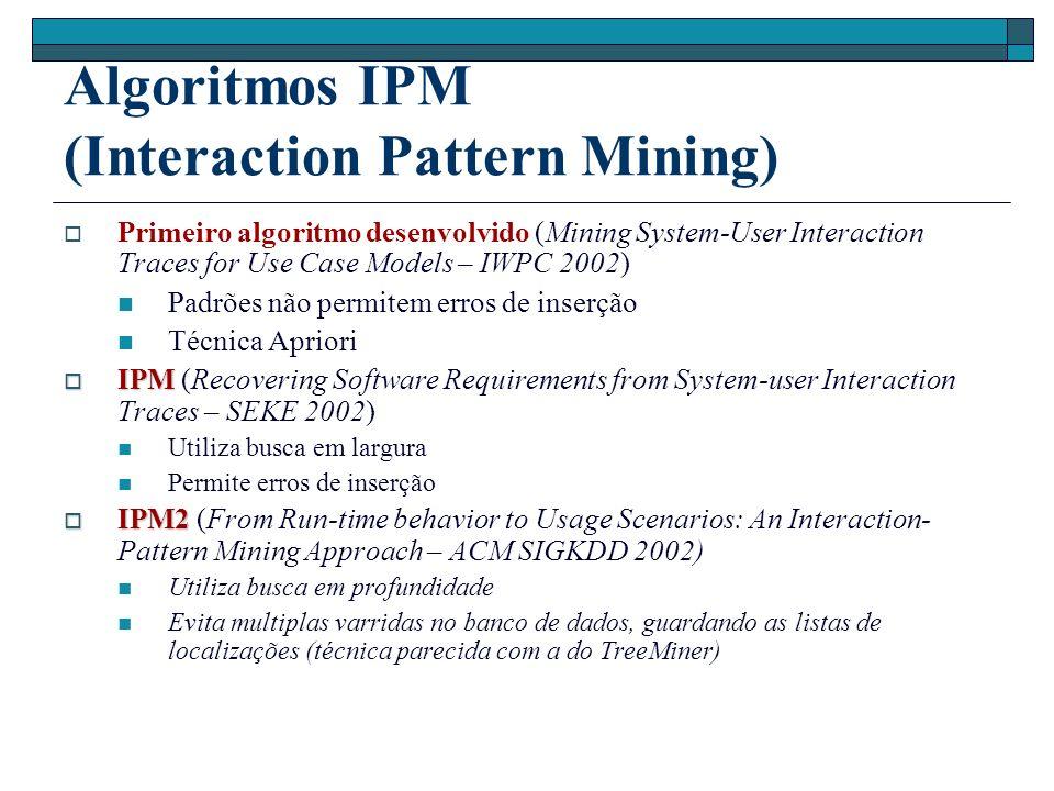 Algoritmo IPM2 – Fases principais Pré-processamento Pré-processamento Elimina repetições Descoberta de padrões (Mineração) Descoberta de padrões (Mineração) Minera os padrões sobre o banco de dados pré-processado que verificam o critério de qualificação especificado pelo usuário Análise dos padrões minerados Análise dos padrões minerados Ajuste no critério de qualificação para identificar padrões de interação que realmente correspondem a requisitos funcionais do sistema legado.