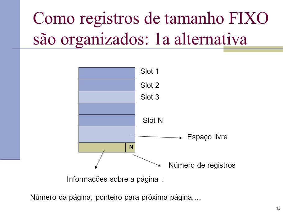13 Como registros de tamanho FIXO são organizados: 1a alternativa N Slot 1 Slot 2 Slot 3 Slot N Espaço livre Número de registros Informações sobre a página : Número da página, ponteiro para próxima página,…
