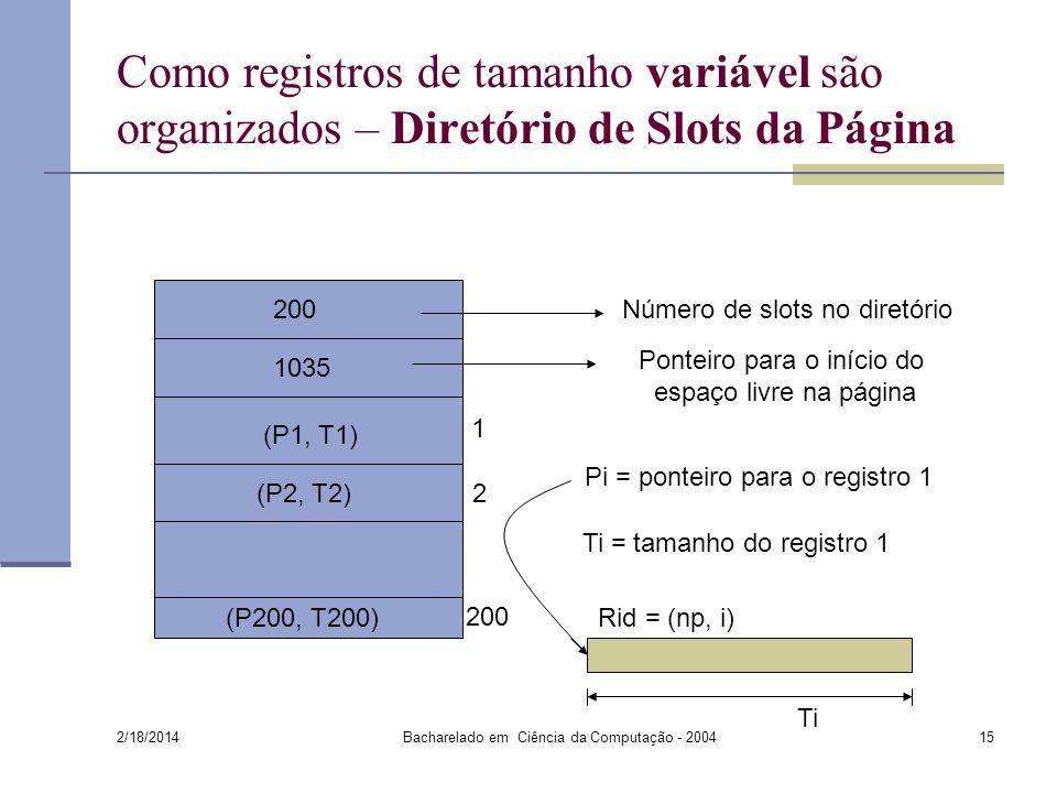2/18/2014 Bacharelado em Ciência da Computação - 200415 Como registros de tamanho variável são organizados – Diretório de Slots da Página 200Número de slots no diretório 1035 Ponteiro para o início do espaço livre na página (P1, T1) (P2, T2) (P200, T200) 1 2 200 Pi = ponteiro para o registro 1 Ti = tamanho do registro 1 Rid = (np, i) Ti