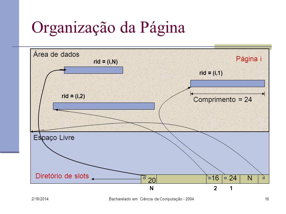 2/18/2014 Bacharelado em Ciência da Computação - 200416 Organização da Página Página i Espaço Livre Área de dados rid = (i,1) N24 Comprimento = 24 rid = (i,2) rid = (i,N) 20 16 Diretório de slots 1 2 N
