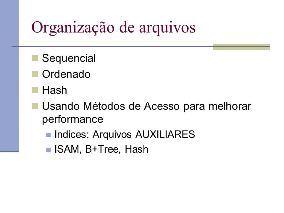 Organização de arquivos Sequencial Ordenado Hash Usando Métodos de Acesso para melhorar performance Indices: Arquivos AUXILIARES ISAM, B+Tree, Hash