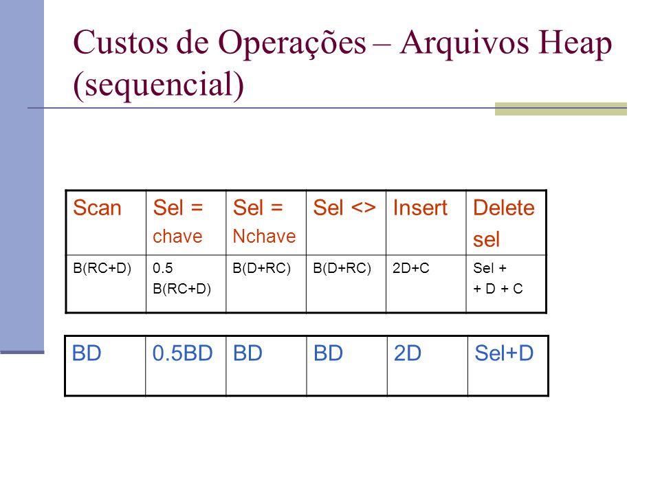 Custos de Operações – Arquivos Heap (sequencial) ScanSel = chave Sel = Nchave Sel <>InsertDelete sel B(RC+D)0.5 B(RC+D) B(D+RC) 2D+CSel + + D + C BD0.5BDBD 2DSel+D