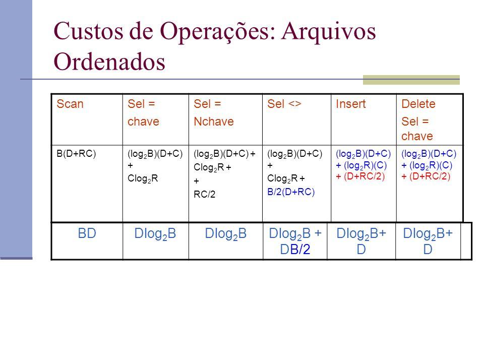 Custos de Operações: Arquivos Ordenados ScanSel = chave Sel = Nchave Sel <>InsertDelete Sel = chave B(D+RC)(log 2 B)(D+C) + Clog 2 R (log 2 B)(D+C) + Clog 2 R + + RC/2 (log 2 B)(D+C) + Clog 2 R + B/2(D+RC) (log 2 B)(D+C) + (log 2 R)(C) + (D+RC/2) BDDlog 2 B Dlog 2 B + DB/2 Dlog 2 B+ D