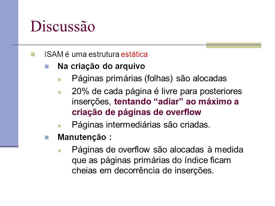 Discussão ISAM é uma estrutura estática Na criação do arquivo Páginas primárias (folhas) são alocadas 20% de cada página é livre para posteriores inserções, tentando adiar ao máximo a criação de páginas de overflow Páginas intermediárias são criadas.