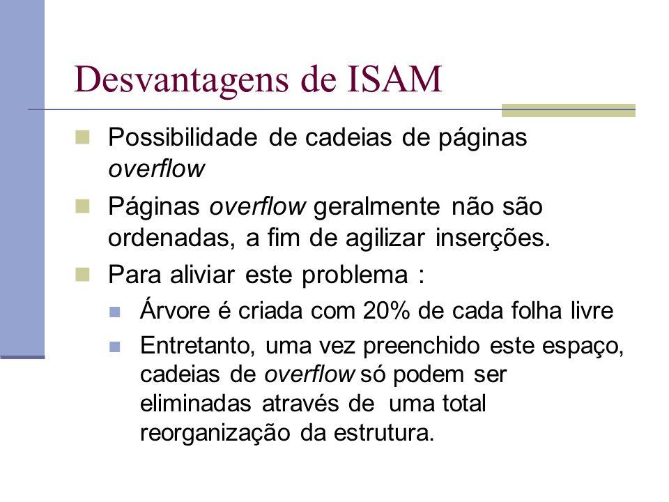 Desvantagens de ISAM Possibilidade de cadeias de páginas overflow Páginas overflow geralmente não são ordenadas, a fim de agilizar inserções.