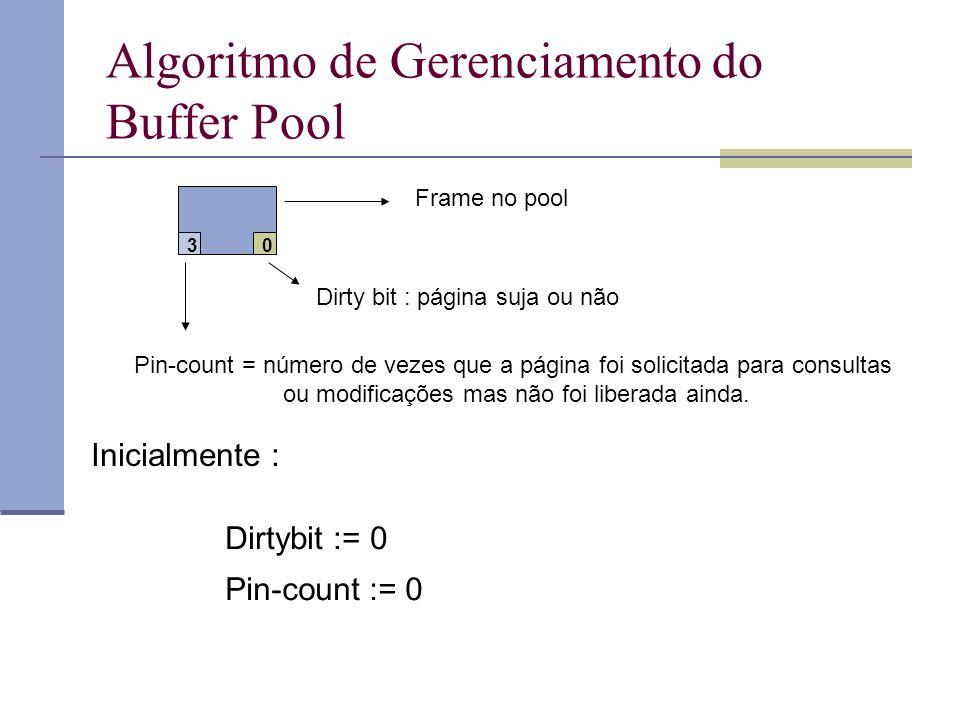 Algoritmo de Gerenciamento do Buffer Pool 3 0 Frame no pool Dirty bit : página suja ou não Pin-count = número de vezes que a página foi solicitada para consultas ou modificações mas não foi liberada ainda.