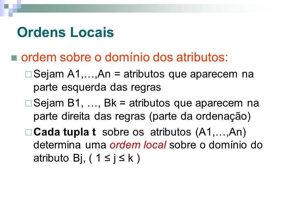 Ordens Locais ordem sobre o domínio dos atributos: Sejam A1,…,An = atributos que aparecem na parte esquerda das regras Sejam B1, …, Bk = atributos que aparecem na parte direita das regras (parte da ordenação) Cada tupla t sobre os atributos (A1,…,An) determina uma ordem local sobre o domínio do atributo Bj, ( 1 j k )