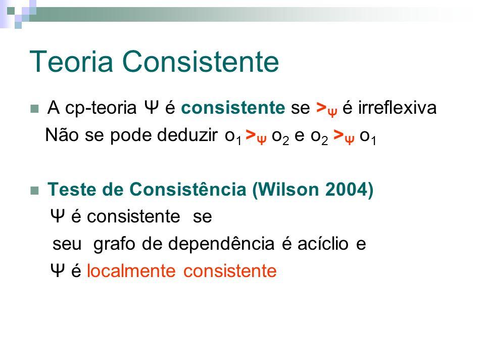 Teoria Consistente A cp-teoria Ψ é consistente se > Ψ é irreflexiva Não se pode deduzir o 1 > Ψ o 2 e o 2 > Ψ o 1 Teste de Consistência (Wilson 2004) Ψ é consistente se seu grafo de dependência é acíclio e Ψ é localmente consistente