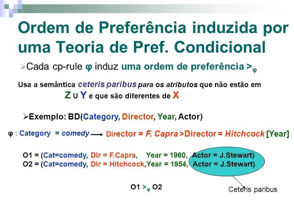 Ordem de Preferência induzida por uma Teoria de Pref. Condicional Usa a semântica ceteris paribus para os atributos que não estão em Z U Y e que são d