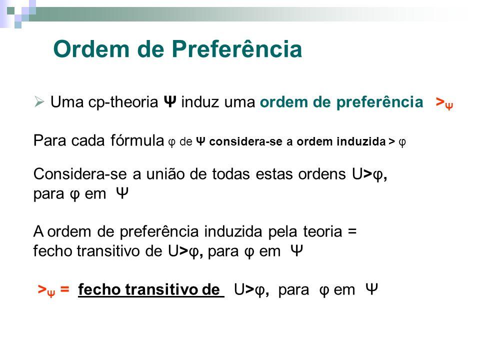 Ordem de Preferência Uma cp-theoria Ψ induz uma ordem de preferência > Ψ Para cada fórmula φ de Ψ considera-se a ordem induzida > φ Considera-se a união de todas estas ordens U>φ, para φ em Ψ A ordem de preferência induzida pela teoria = fecho transitivo de U>φ, para φ em Ψ > Ψ = fecho transitivo de U>φ, para φ em Ψ