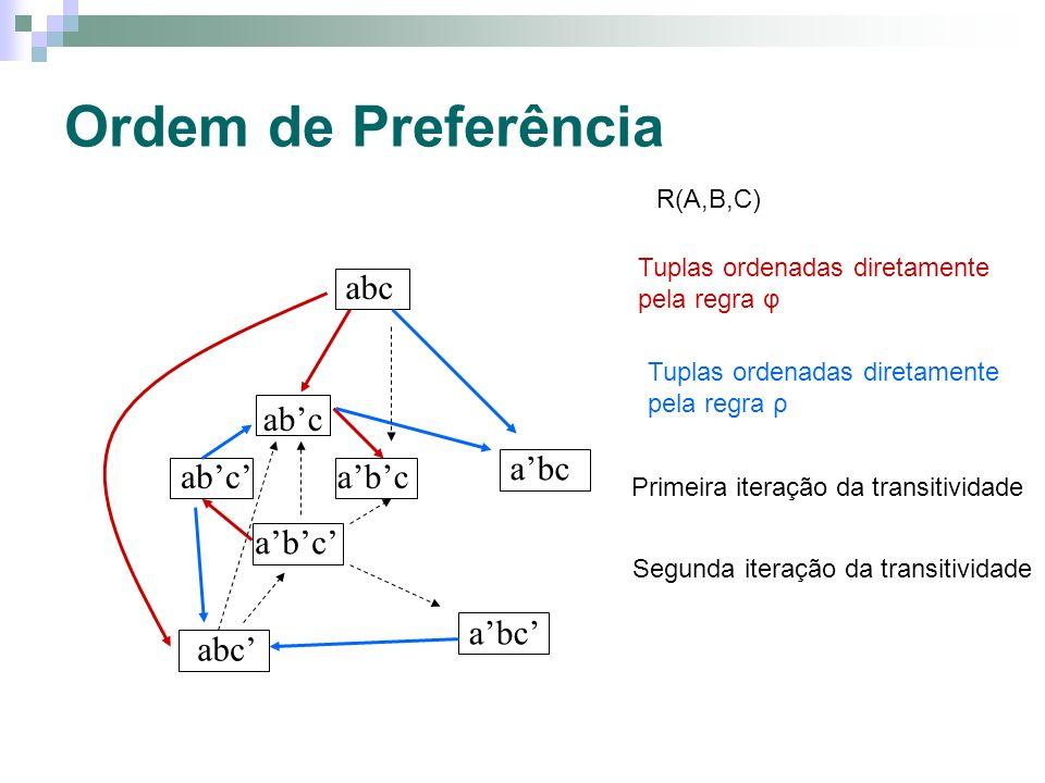 Ordem de Preferência abc R(A,B,C) Tuplas ordenadas diretamente pela regra φ Tuplas ordenadas diretamente pela regra ρ Primeira iteração da transitividade Segunda iteração da transitividade