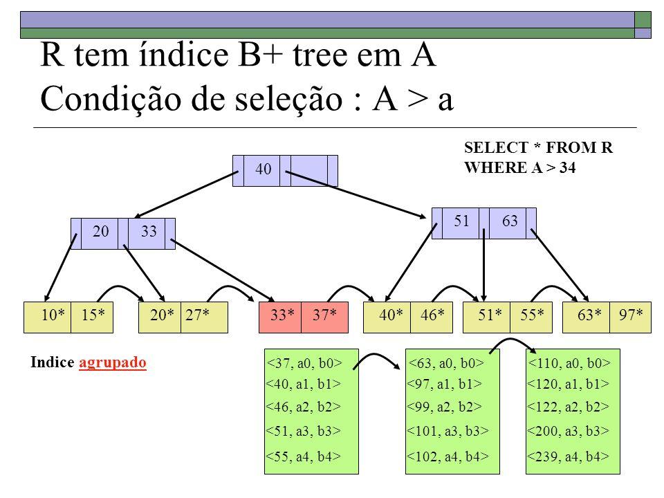 R tem índice B+ tree em A Condição de seleção : A > a 40 51 20 20*27*33*37*46*40*51*55*63*97* 33 63 10*15* SELECT * FROM R WHERE A > 34 Indice agrupad