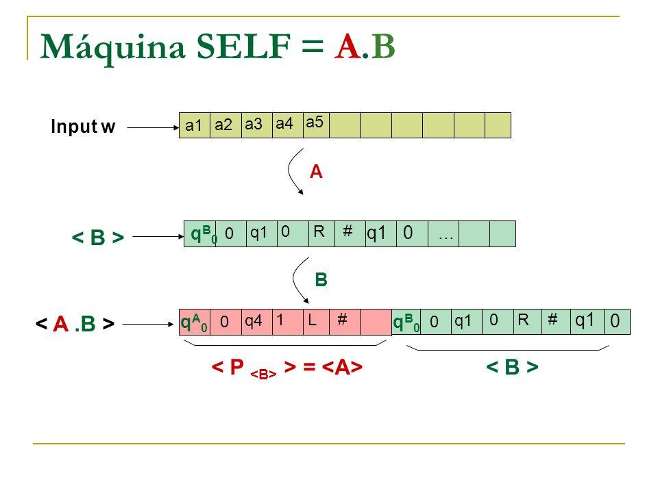 Máquina SELF = A.B Input w a1 a2 a3 a4 a5 A qB0qB0 0 q1 0R B # qA0qA0 0 q4 1L # > = qB0qB0 0 q1 0R # 0... q1 0