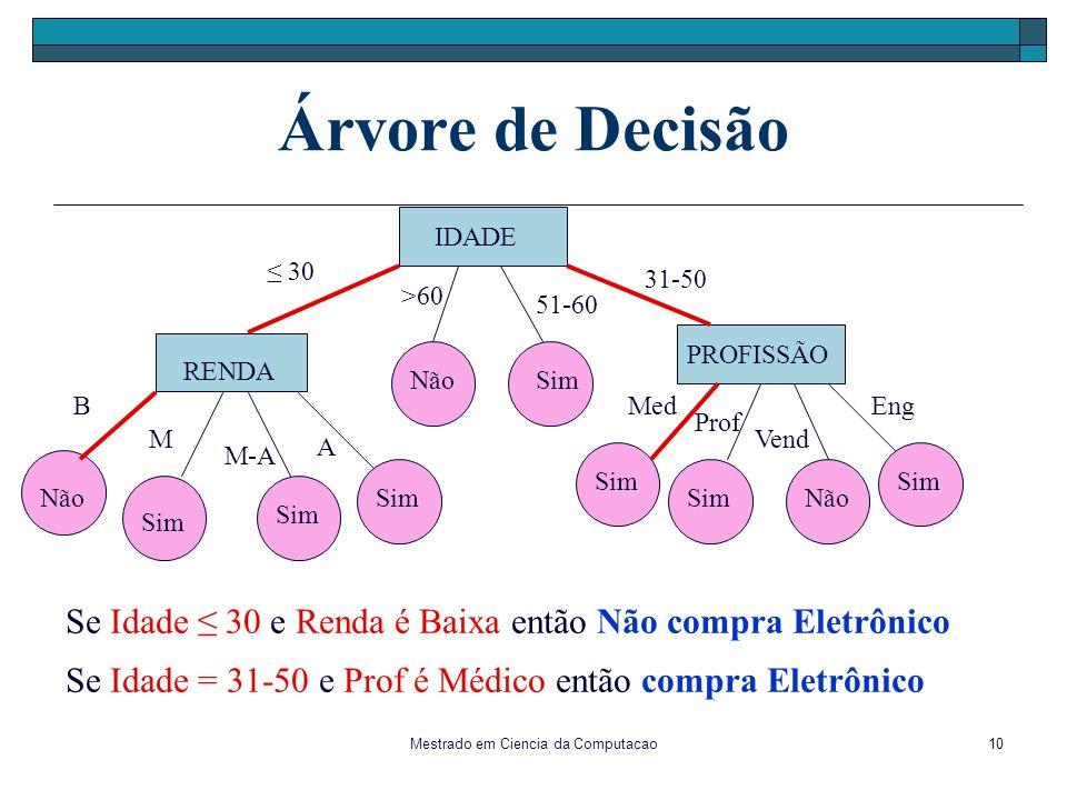 Mestrado em Ciencia da Computacao10 Árvore de Decisão IDADE RENDA PROFISSÃO 30 B M M-A A >60 51-60 31-50 Med Prof Vend Eng Não Sim Não Sim Se Idade 30