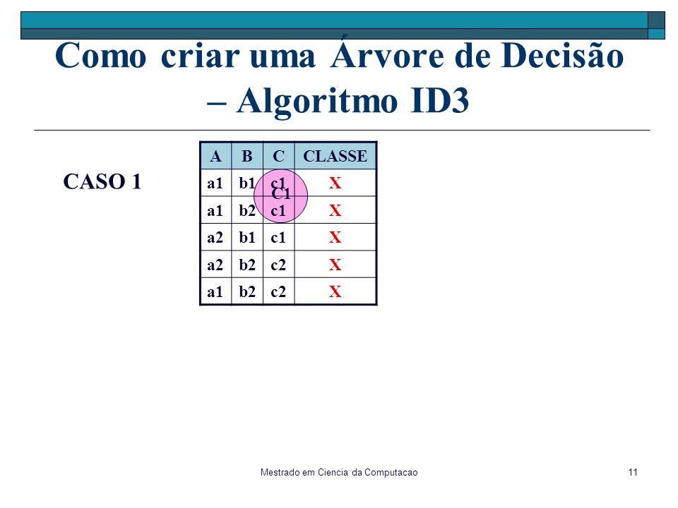 Mestrado em Ciencia da Computacao11 Como criar uma Árvore de Decisão – Algoritmo ID3 C1 CASO 1 ABCCLASSE a1b1c1X a1b2c1X a2b1c1X a2b2c2X a1b2c2X