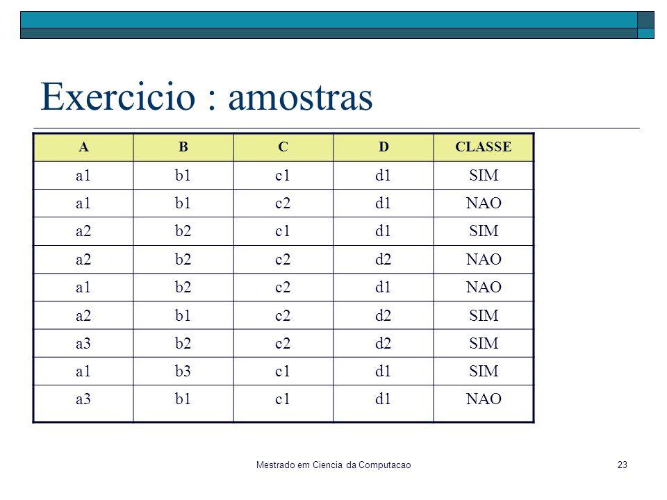 Mestrado em Ciencia da Computacao23 Exercicio : amostras ABCDCLASSE a1b1c1d1SIM a1b1c2d1NAO a2b2c1d1SIM a2b2c2d2NAO a1b2c2d1NAO a2b1c2d2SIM a3b2c2d2SI