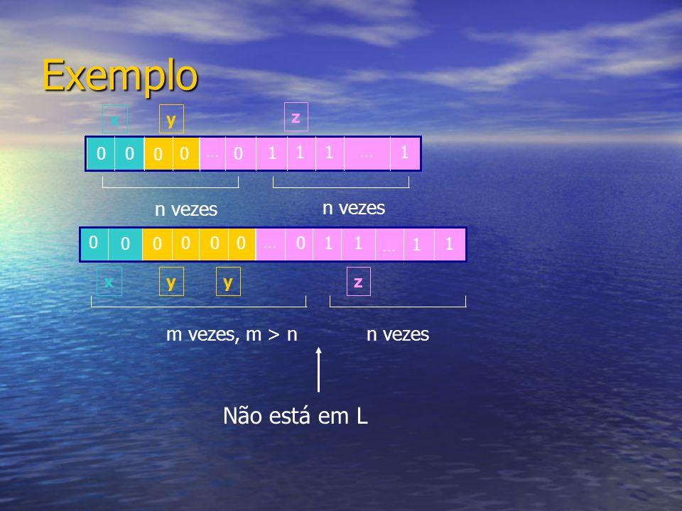 Exemplo 0000 1 1 1 n vezes 0 0 11 1 1 0 0 m vezes, m > n …… … … Não está em L 1 0 0 00 x y z xyyz
