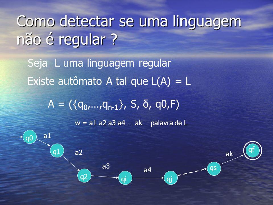 Como detectar se uma linguagem não é regular ? Seja L uma linguagem regular q0 qf qs q1 q2 qiqj Existe autômato A tal que L(A) = L A = ({q 0,…,q n-1 }