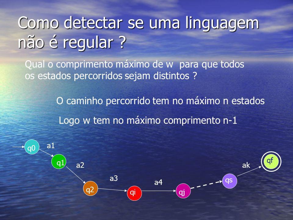 Como detectar se uma linguagem não é regular ? q0 qf qs q1 q2 qiqj a1 a2 a3 a4 ak Qual o comprimento máximo de w para que todos os estados percorridos