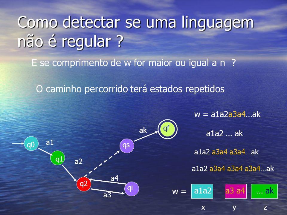 Como detectar se uma linguagem não é regular ? q0 q1 q2 qi a1 a2 a3 a4 qf qs ak E se comprimento de w for maior ou igual a n ? O caminho percorrido te