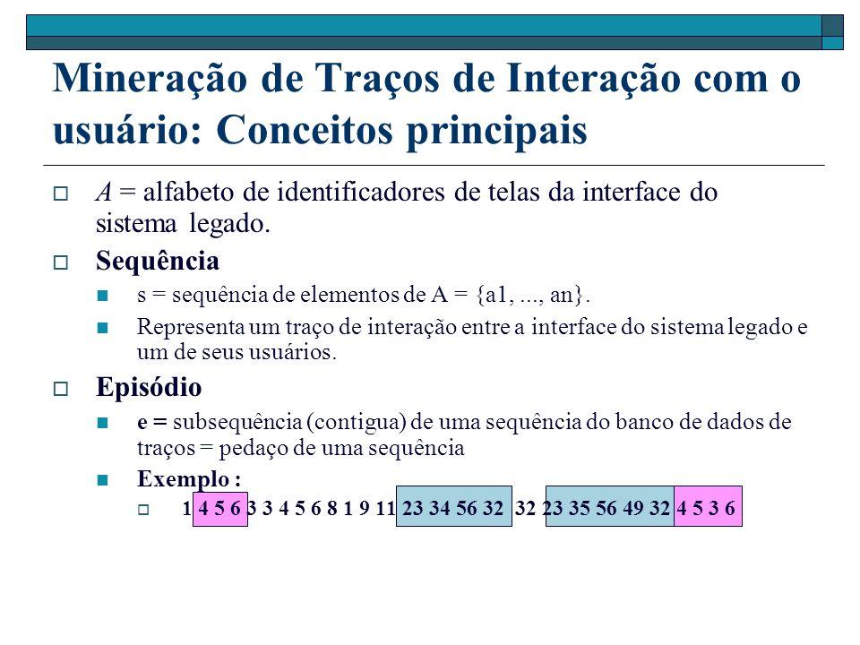 Mineração de Traços de Interação com o usuário: Conceitos principais A = alfabeto de identificadores de telas da interface do sistema legado. Sequênci