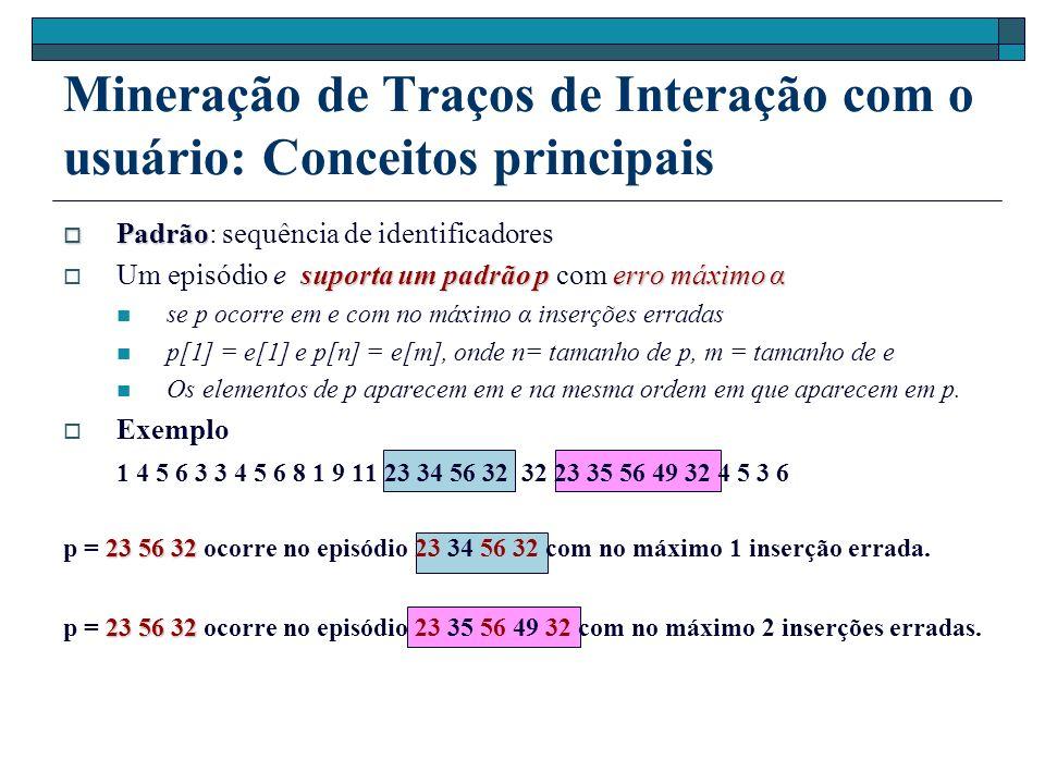 Mineração de Traços de Interação com o usuário: Conceitos principais Padrão Padrão: sequência de identificadores suporta um padrão perro máximo α Um e