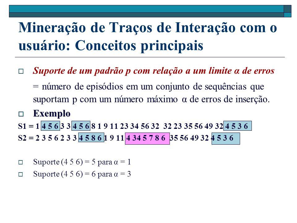 Mineração de Traços de Interação com o usuário: Conceitos principais Suporte de um padrão p com relação a um limite α de erros = número de episódios e