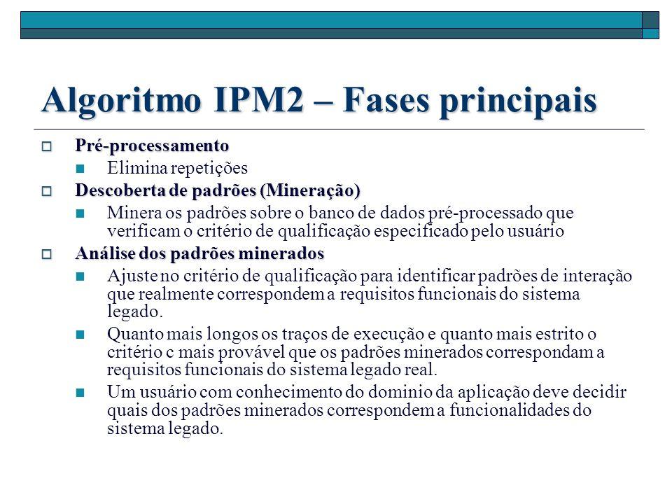 Algoritmo IPM2 – Fases principais Pré-processamento Pré-processamento Elimina repetições Descoberta de padrões (Mineração) Descoberta de padrões (Mine