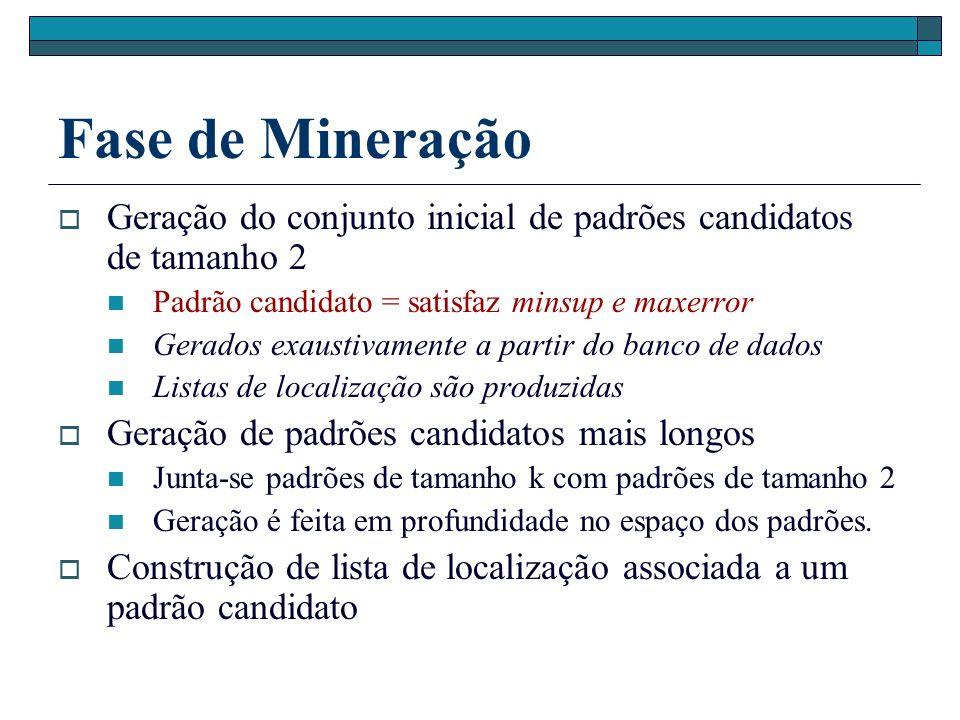 Fase de Mineração Geração do conjunto inicial de padrões candidatos de tamanho 2 Padrão candidato = satisfaz minsup e maxerror Gerados exaustivamente