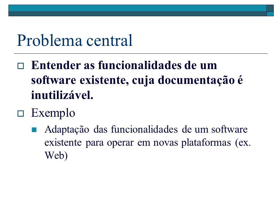 Problema central Entender as funcionalidades de um software existente, cuja documentação é inutilizável. Exemplo Adaptação das funcionalidades de um s