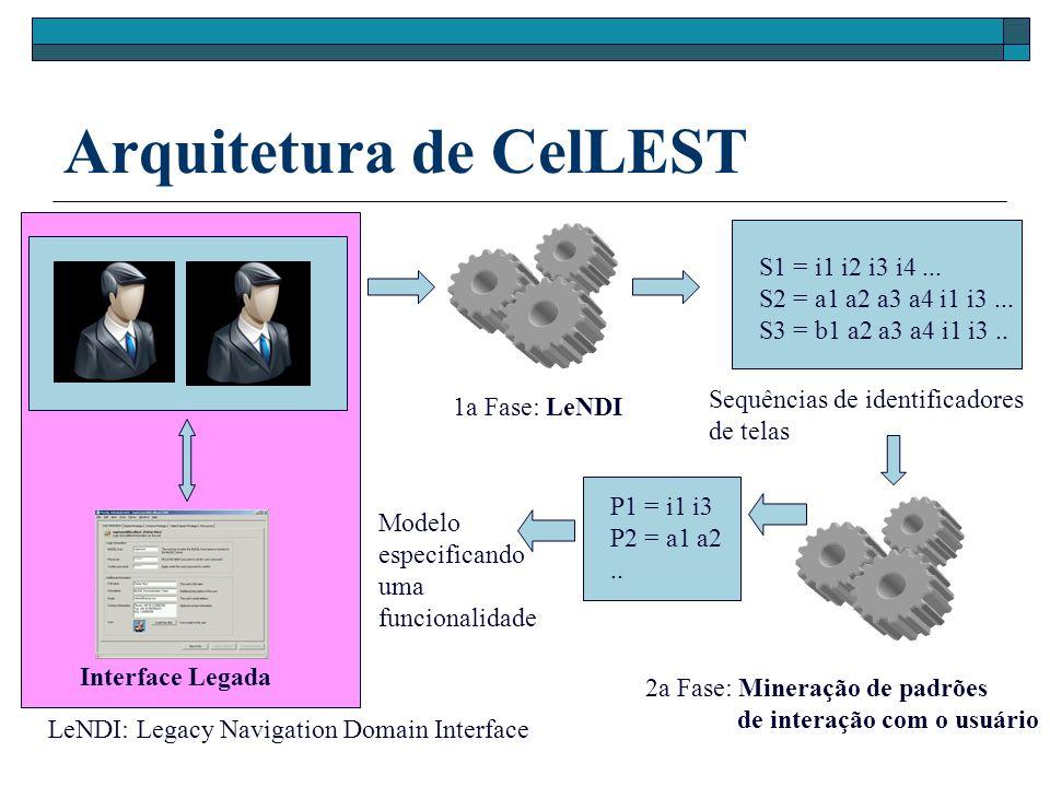 Arquitetura de CelLEST 1a Fase: LeNDI 2a Fase: Mineração de padrões de interação com o usuário LeNDI: Legacy Navigation Domain Interface Interface Leg