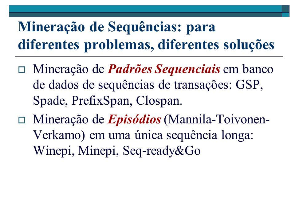 Mineração de Traços de Interação com o usuário: Conceitos principais Critérios de qualificação de um padrão p (comp-minimo, MinSup, MaxError, MinScore) comp-minimo = comprimento minimo MinSup = suporte mínimo MaxError = número máximo de erros de inserção MinScore = score mínimo score(p) = log |p| * log sup(p) * densidade(p)