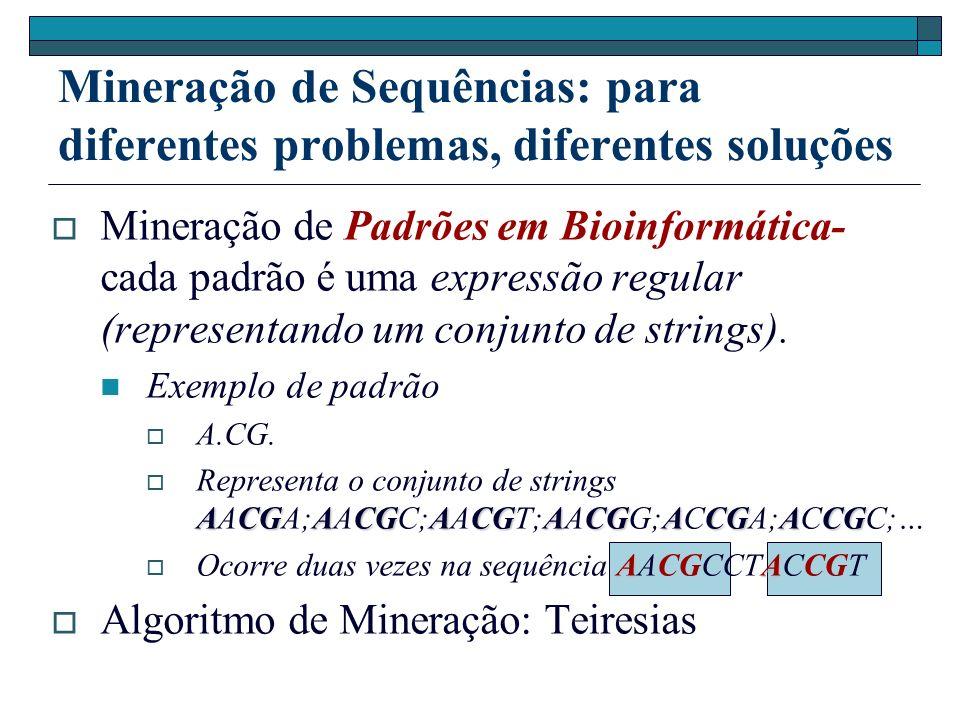 Mineração de Sequências: para diferentes problemas, diferentes soluções Mineração de Traços de Interação em banco de dados de sequências de identificadores de telas Exemplo de padrão 1 4 5 38 9 ocorre na sequência 3 5 1 3 4 8 9 5 6 com erro inferior a 3
