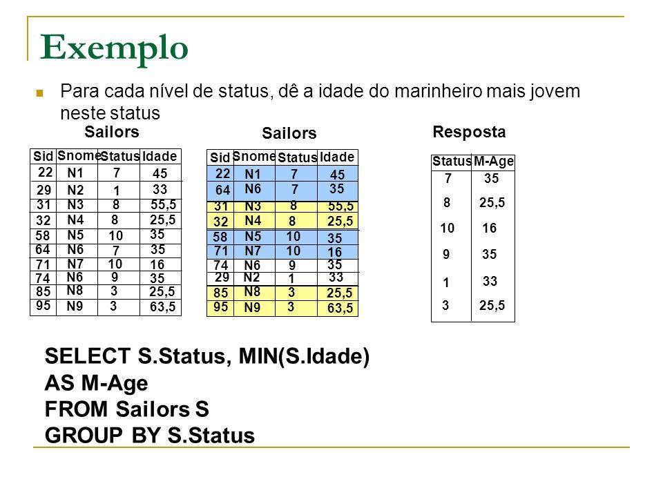 Exemplo Para cada nível de status, dê a idade do marinheiro mais jovem neste status Sailors Sid Snome Status Idade 22 29 31 32 58 64 71 74 85 95 N1 N2