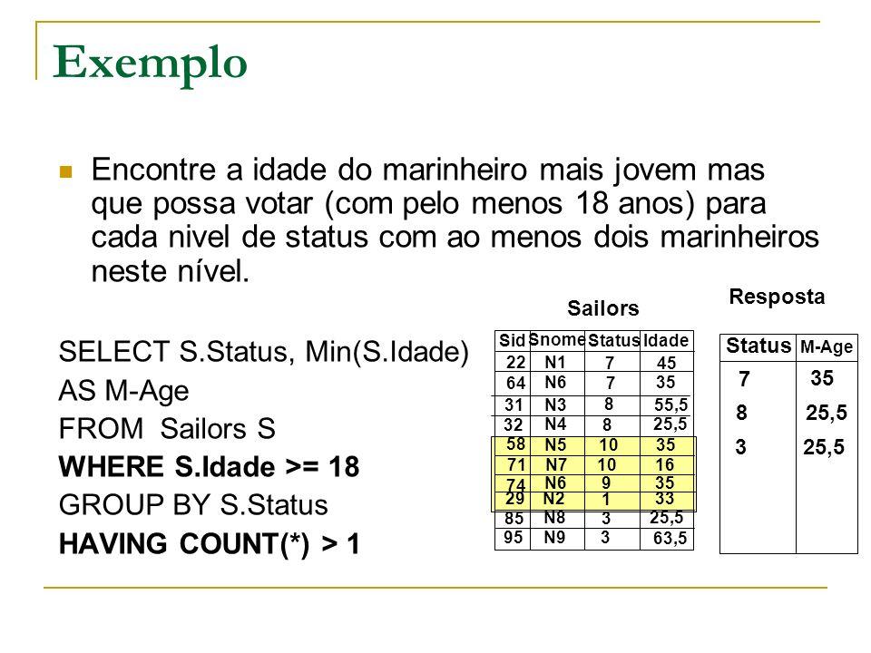 Exemplo Encontre a idade do marinheiro mais jovem mas que possa votar (com pelo menos 18 anos) para cada nivel de status com ao menos dois marinheiros